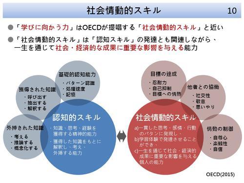 lab_10_11_05.JPG