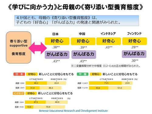 lab_10_21_09.JPG