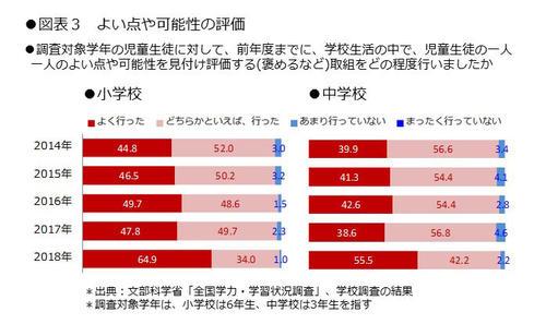 lab_11_03_03.jpg