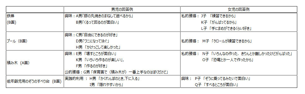 https://www.blog.crn.or.jp/lab/gif/lab_01_123_04.jpg