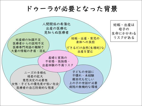 https://www.blog.crn.or.jp/lab/gif/lab_03_43_04_02.jpg