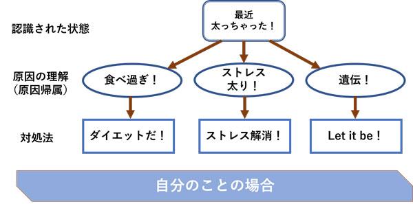 lab_08_34_01.jpg