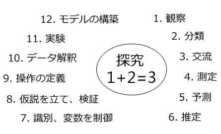 lab_10_05_01.jpg