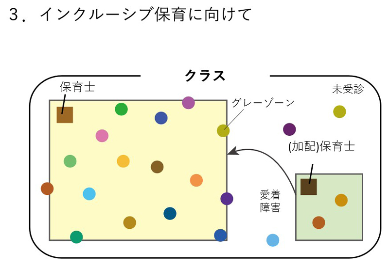 lab_10_19_03.JPG