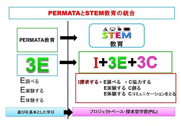 lab_10_25_02.jpg
