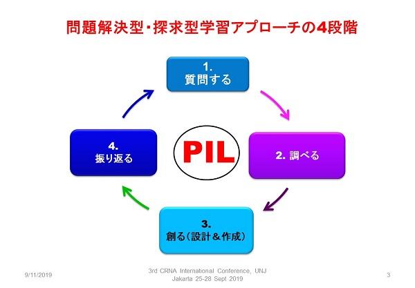 lab_10_25_03.jpg