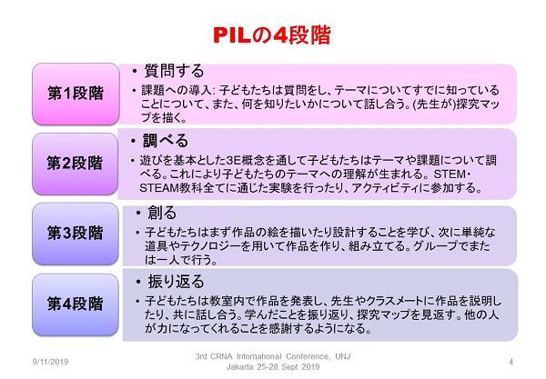 lab_10_25_04.jpg