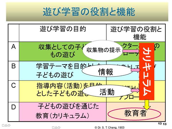 lab_10_31_01.jpg