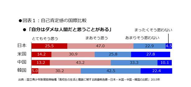 https://www.blog.crn.or.jp/lab/gif/lab_11_03_01.jpg