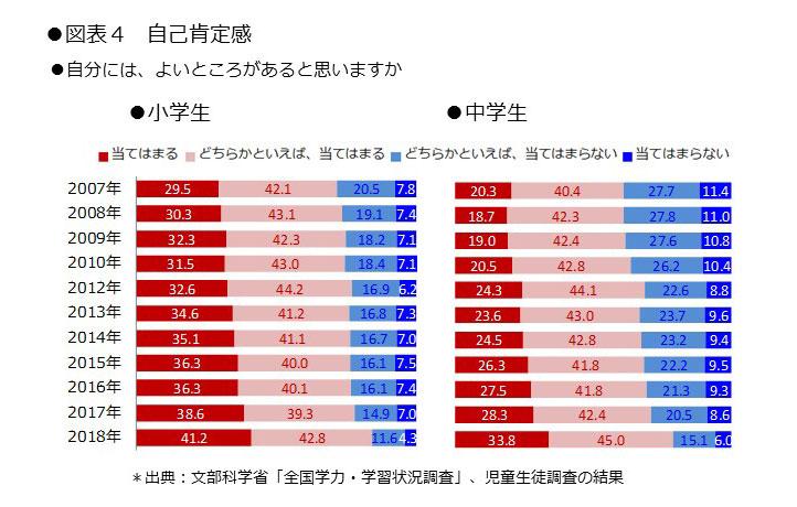 https://www.blog.crn.or.jp/lab/gif/lab_11_03_04.jpg