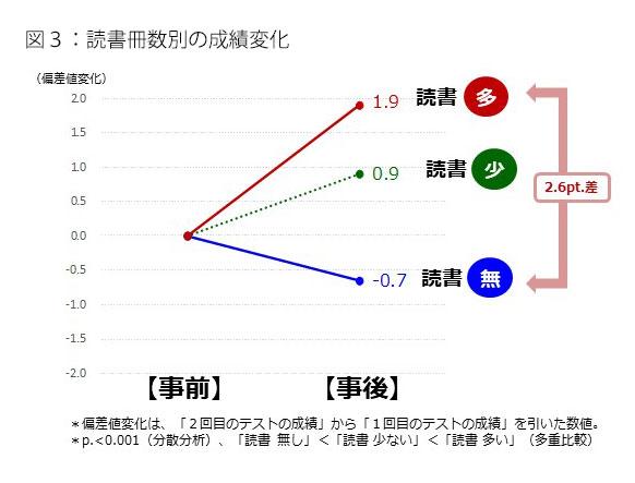 https://www.blog.crn.or.jp/lab/gif/lab_11_04_03.jpg