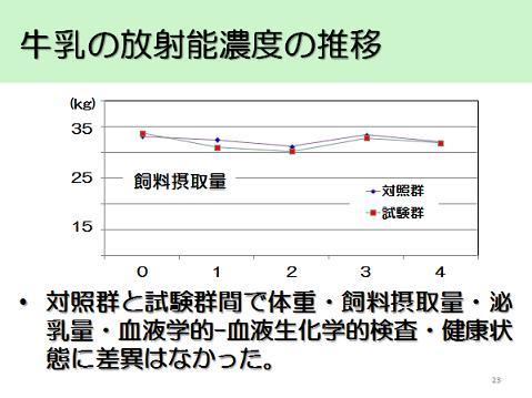 lab_06_49_7.jpg
