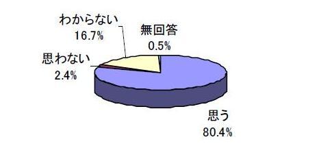 lab_09_02_06.jpg