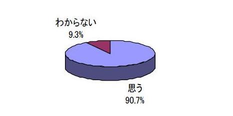 lab_09_02_07.jpg
