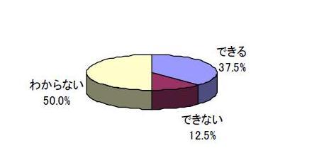 lab_09_02_09.jpg