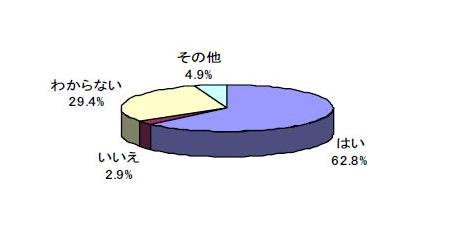 lab_09_02_10.jpg