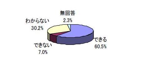 lab_09_02_11.jpg