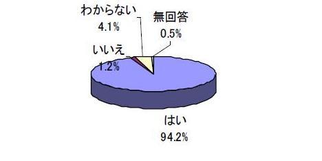 lab_09_02_12.jpg