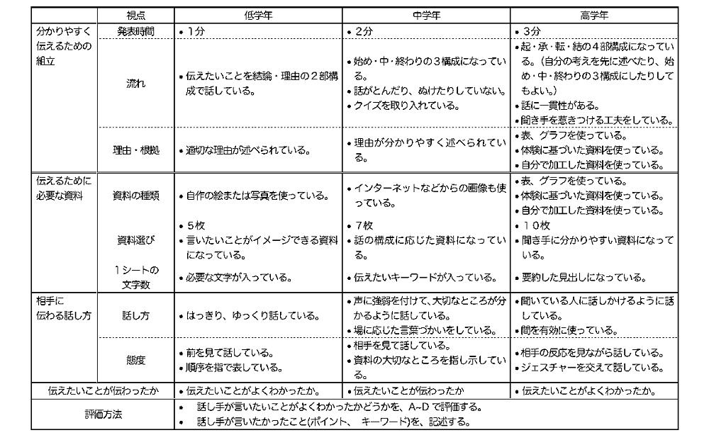 report_02_279_07.png