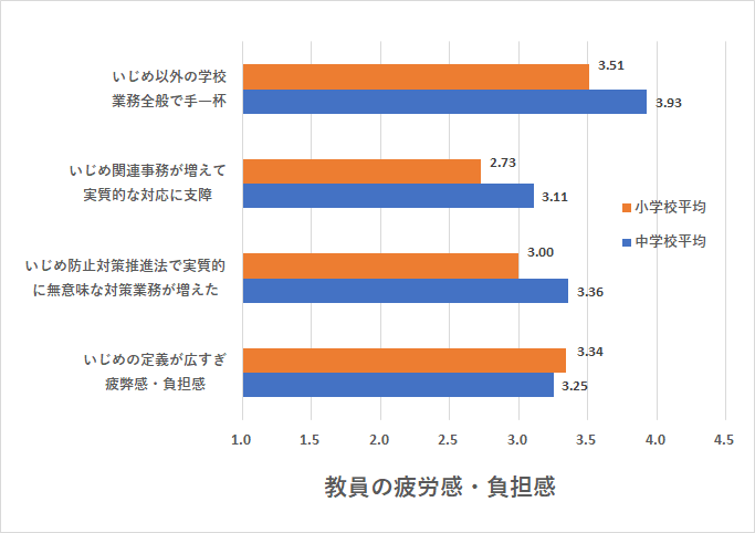 report_02_290_03.png