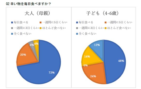 report_09_396_06.png