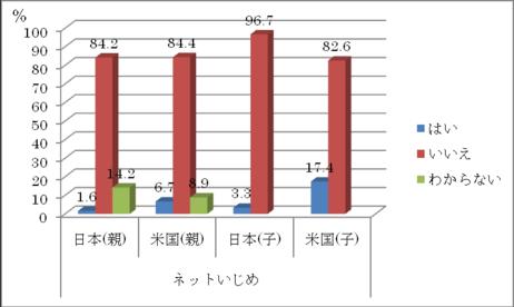 report_03_03_3.png