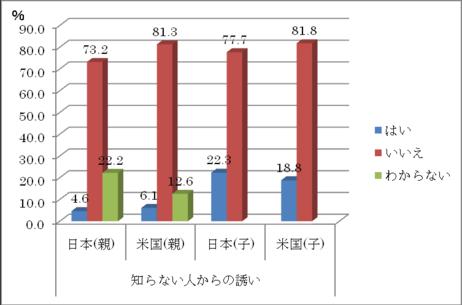 report_03_03_4.png