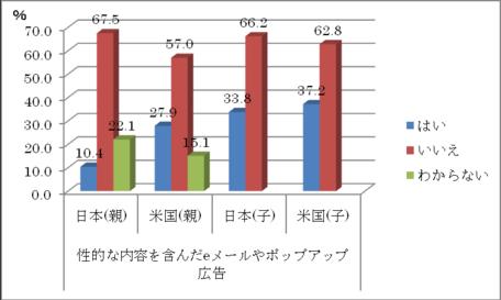 report_03_03_5.png