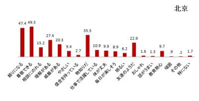 graph10-small.jpg