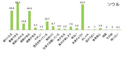 graph9-small.jpg